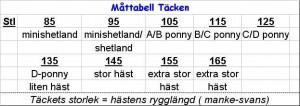 7009 tabel